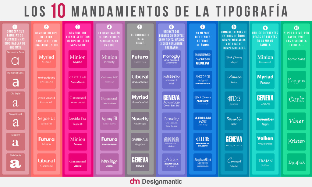 inforgafia_10_mandamientos_tipografia